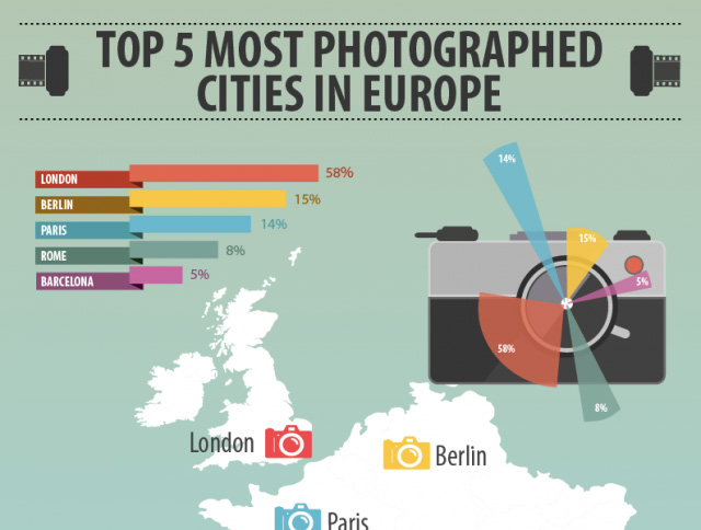 Infographie Londres
